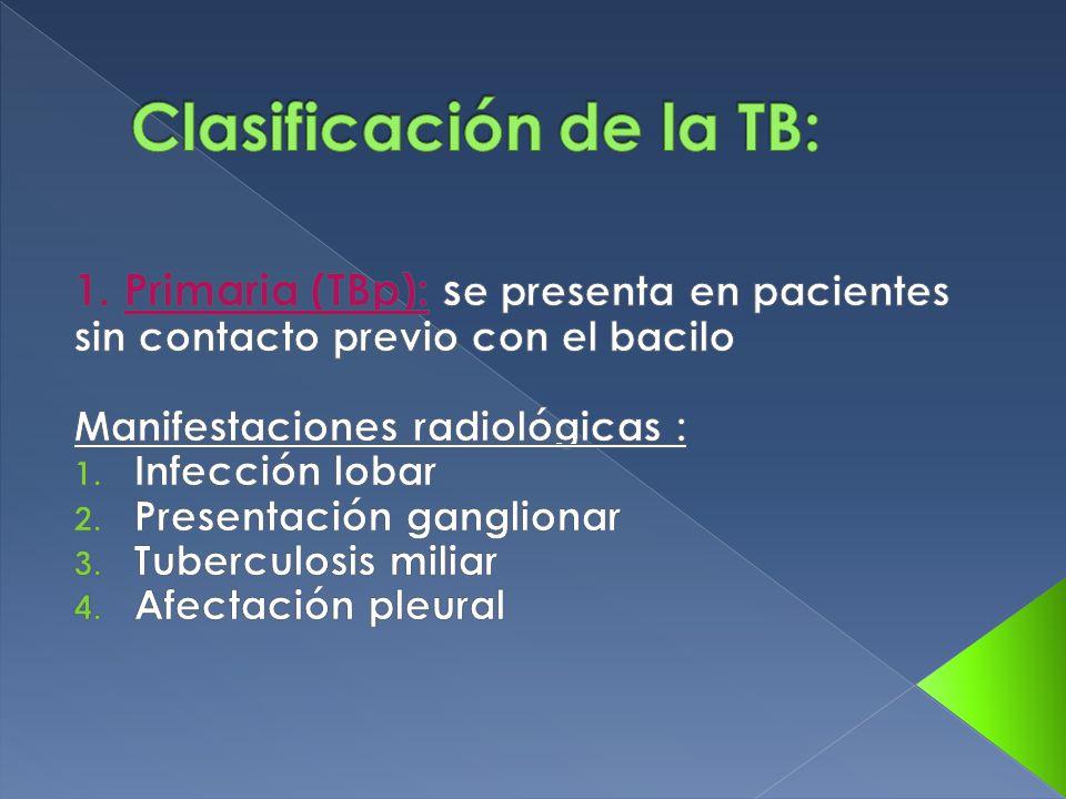 Clasificación de la TB: