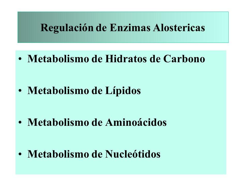 Regulación de Enzimas Alostericas