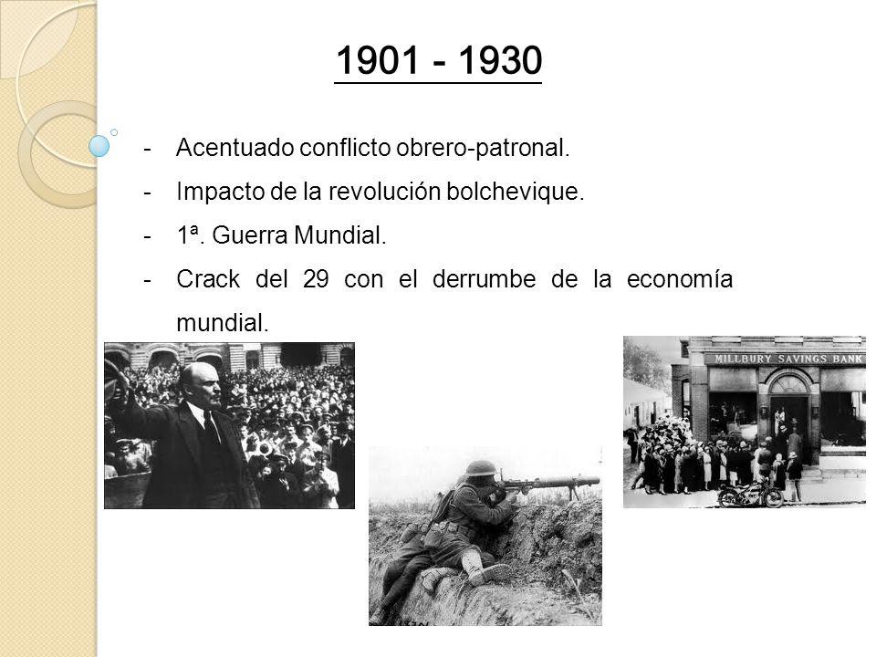 1901 - 1930 Acentuado conflicto obrero-patronal.