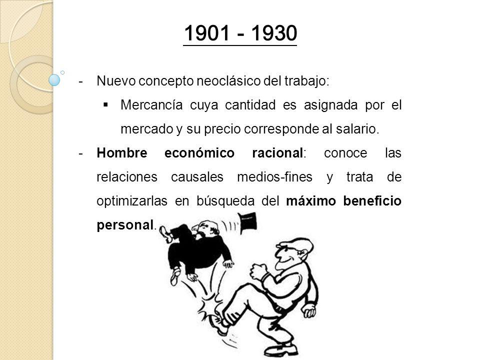1901 - 1930 Nuevo concepto neoclásico del trabajo: