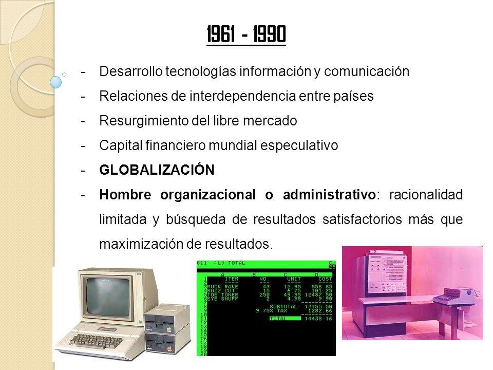 1961 - 1990 Desarrollo tecnologías información y comunicación