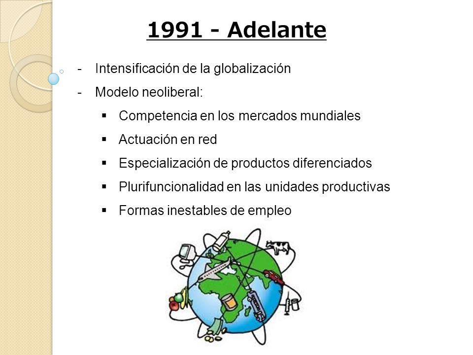 1991 - Adelante Intensificación de la globalización Modelo neoliberal: