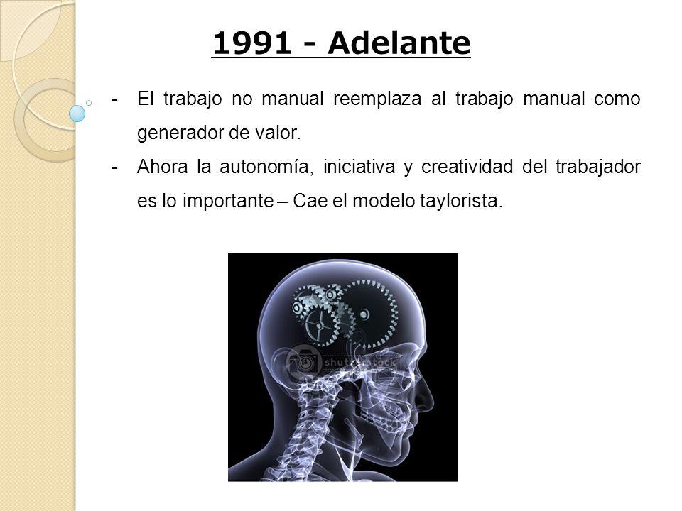 1991 - Adelante El trabajo no manual reemplaza al trabajo manual como generador de valor.