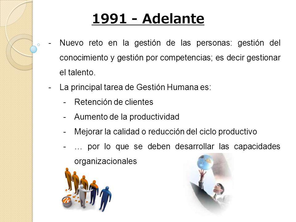 1991 - Adelante Nuevo reto en la gestión de las personas: gestión del conocimiento y gestión por competencias; es decir gestionar el talento.