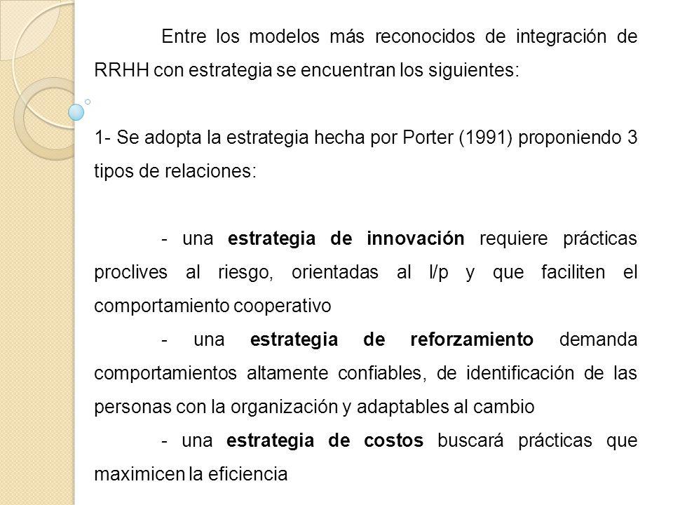 Entre los modelos más reconocidos de integración de RRHH con estrategia se encuentran los siguientes: