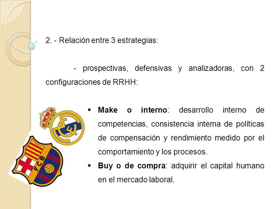 2. - Relación entre 3 estrategias: