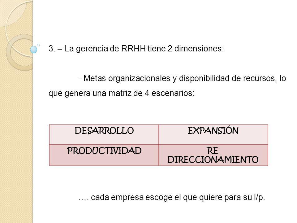 3. – La gerencia de RRHH tiene 2 dimensiones: