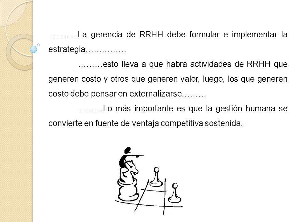 ………..La gerencia de RRHH debe formular e implementar la estrategia……………