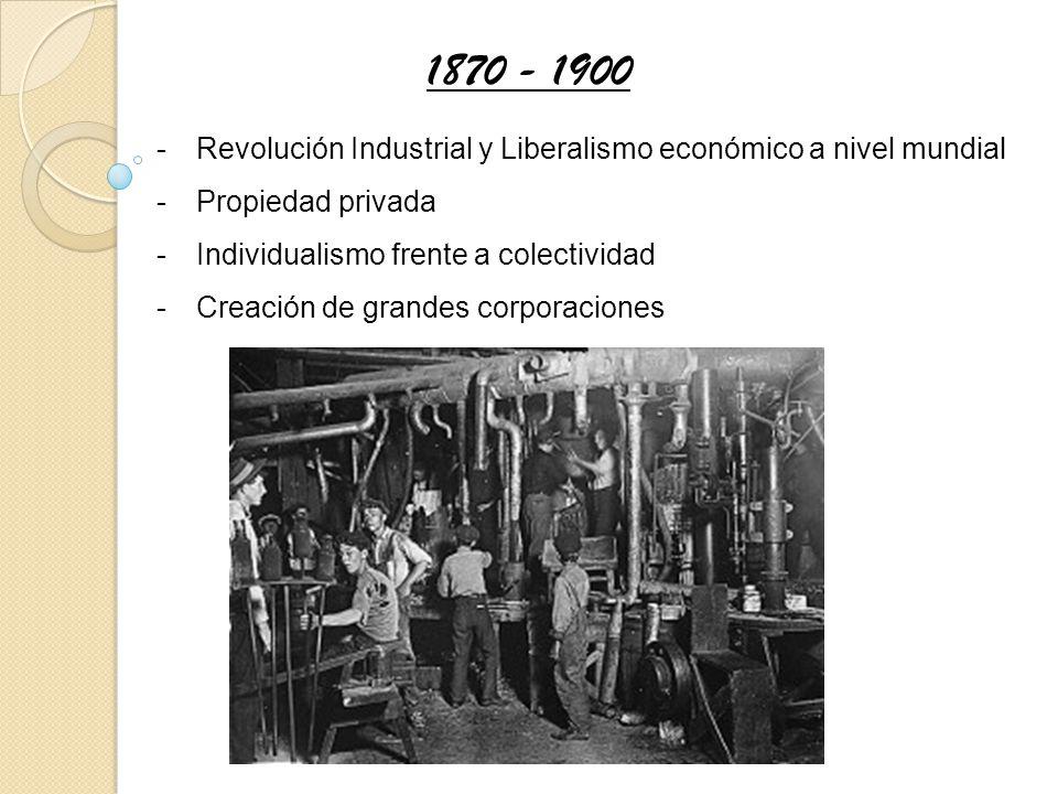 1870 - 1900 Revolución Industrial y Liberalismo económico a nivel mundial. Propiedad privada. Individualismo frente a colectividad.