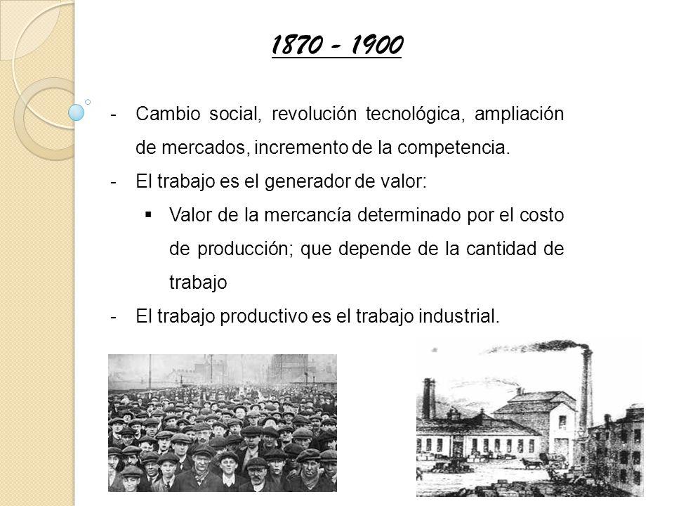 1870 - 1900 Cambio social, revolución tecnológica, ampliación de mercados, incremento de la competencia.