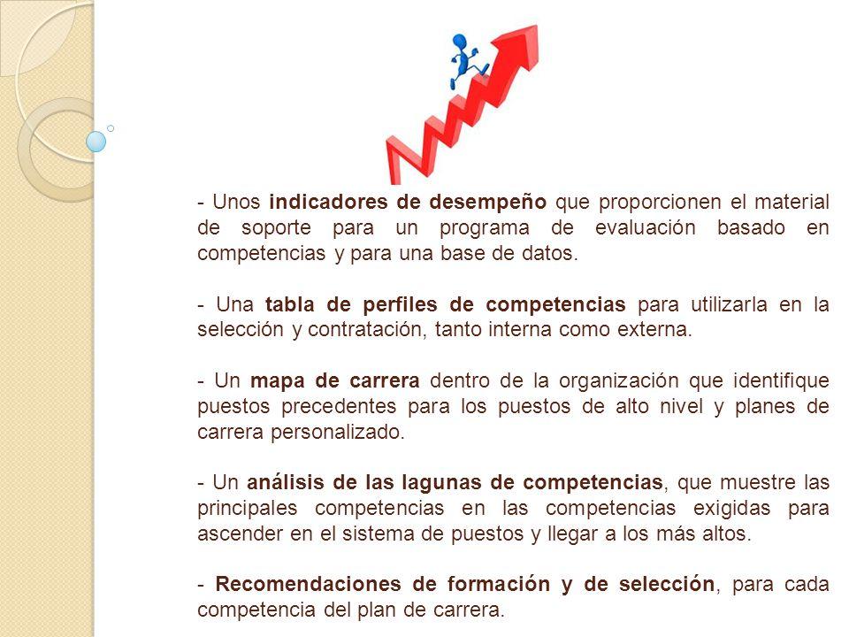 - Unos indicadores de desempeño que proporcionen el material