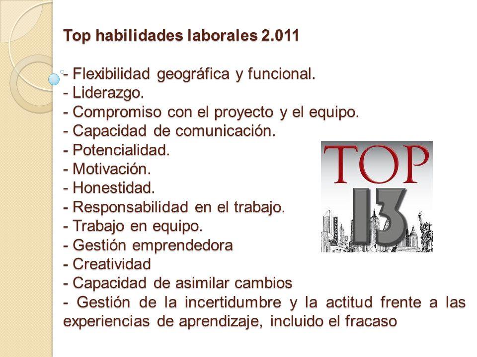 Top habilidades laborales 2.011