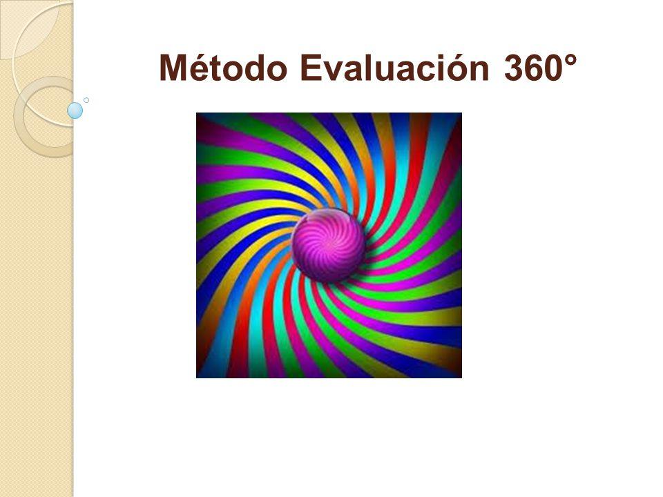 Método Evaluación 360°