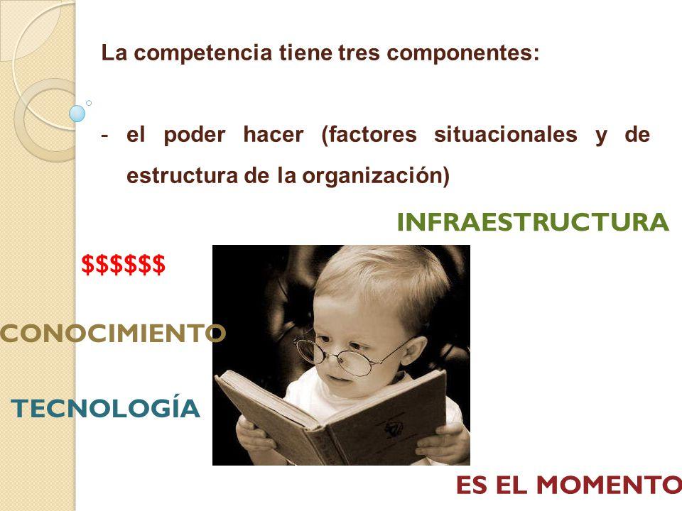 INFRAESTRUCTURA $$$$$$ CONOCIMIENTO TECNOLOGÍA ES EL MOMENTO