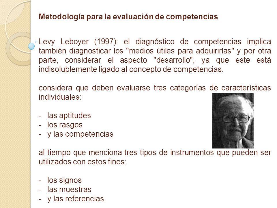 Metodología para la evaluación de competencias