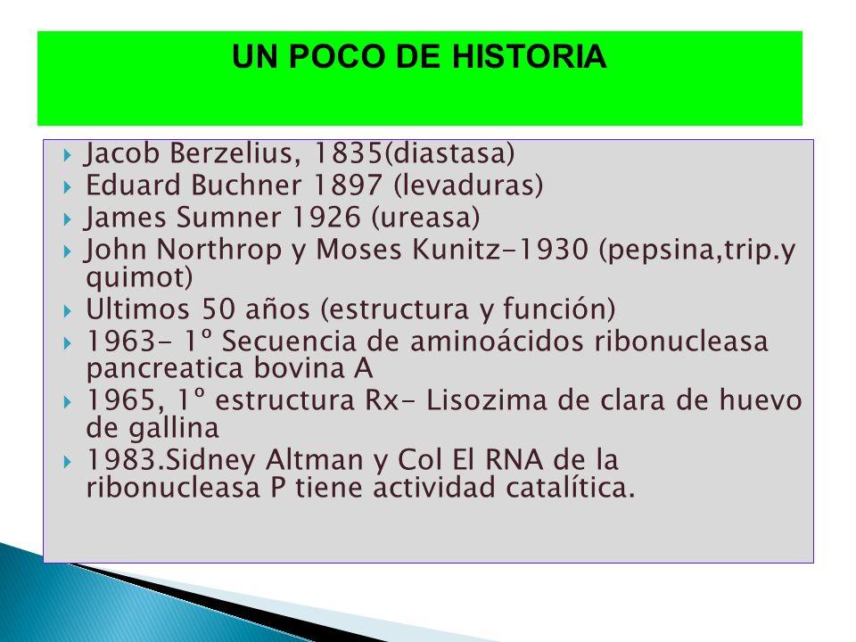 UN POCO DE HISTORIA Jacob Berzelius, 1835(diastasa)