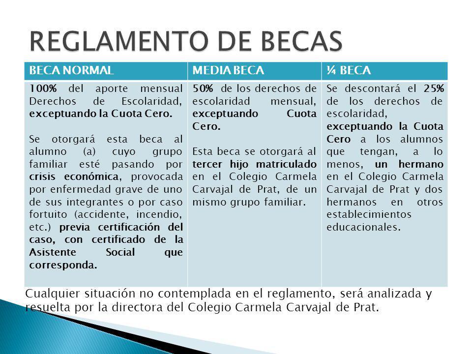 REGLAMENTO DE BECAS BECA NORMAL MEDIA BECA ¼ BECA