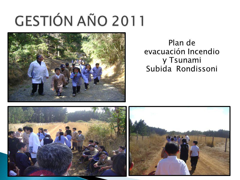 Plan de evacuación Incendio y Tsunami Subida Rondissoni