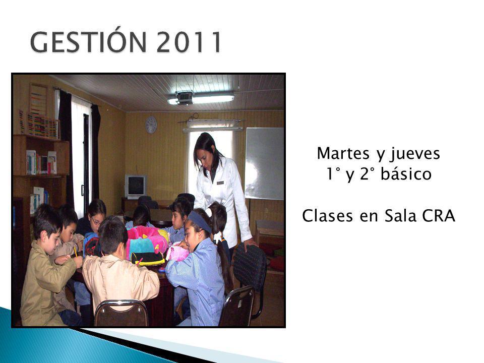 Martes y jueves 1° y 2° básico Clases en Sala CRA