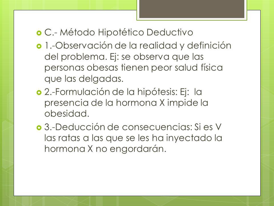 C.- Método Hipotético Deductivo