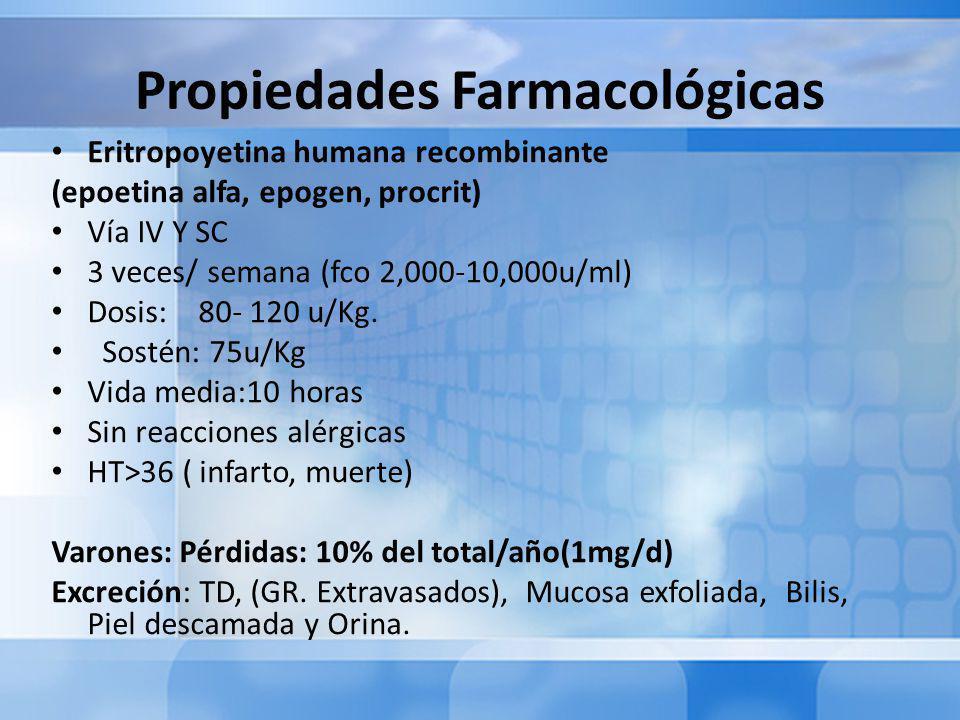 Propiedades Farmacológicas