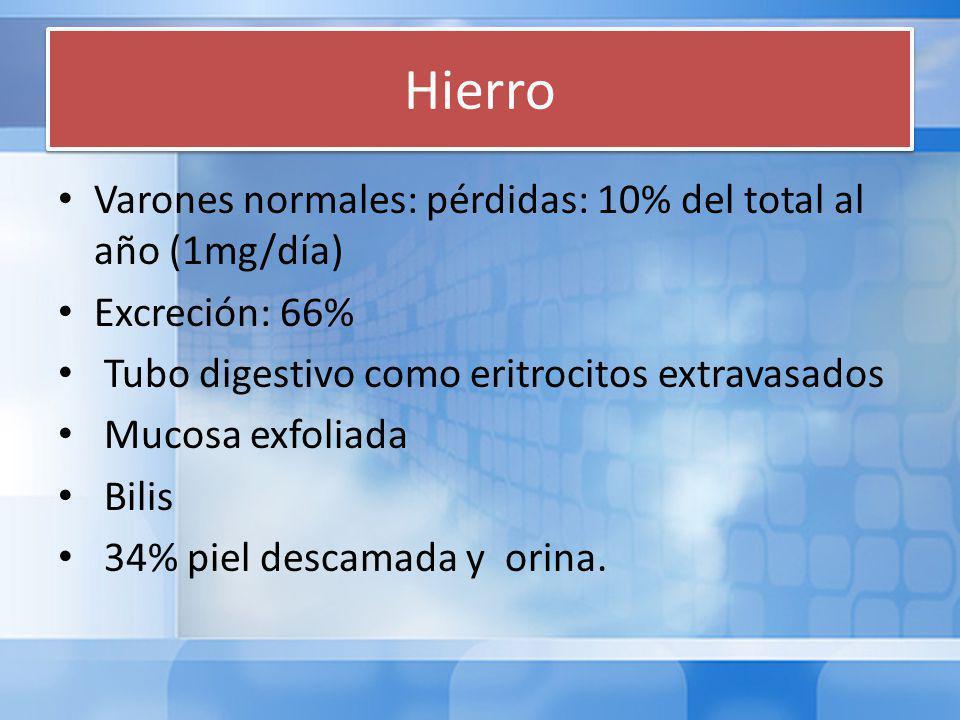 Hierro Varones normales: pérdidas: 10% del total al año (1mg/día)