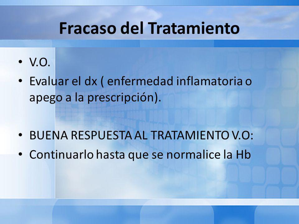Fracaso del Tratamiento