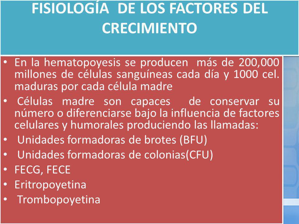 FISIOLOGÍA DE LOS FACTORES DEL CRECIMIENTO