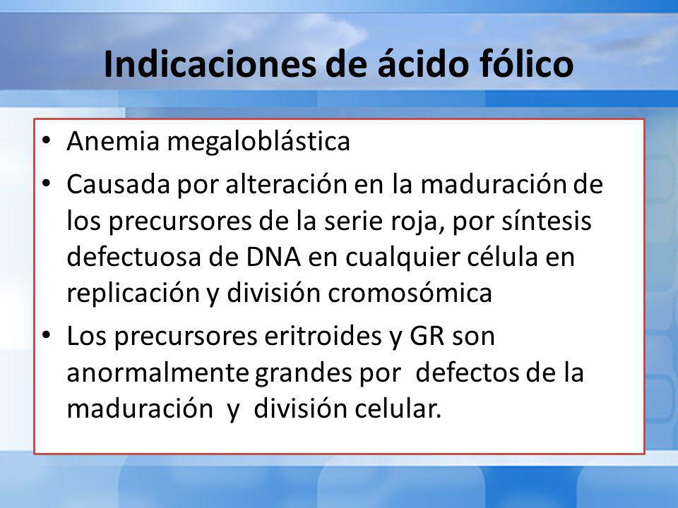 Indicaciones de ácido fólico