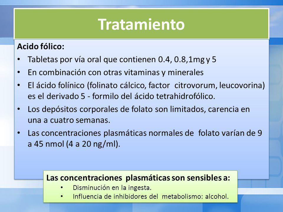 Tratamiento Acido fólico: