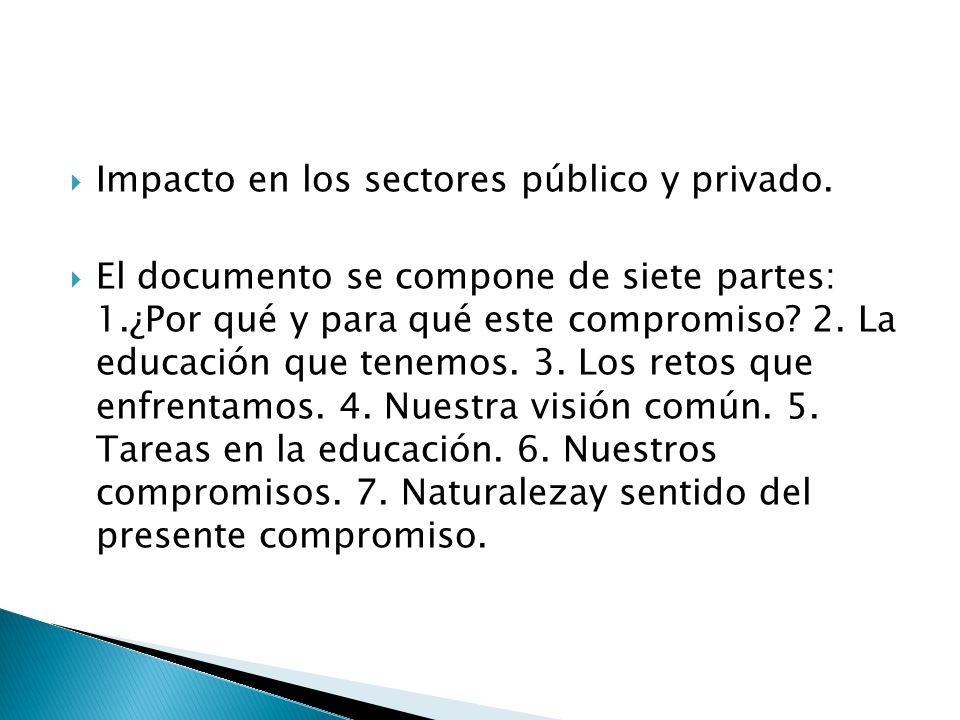 Impacto en los sectores público y privado.