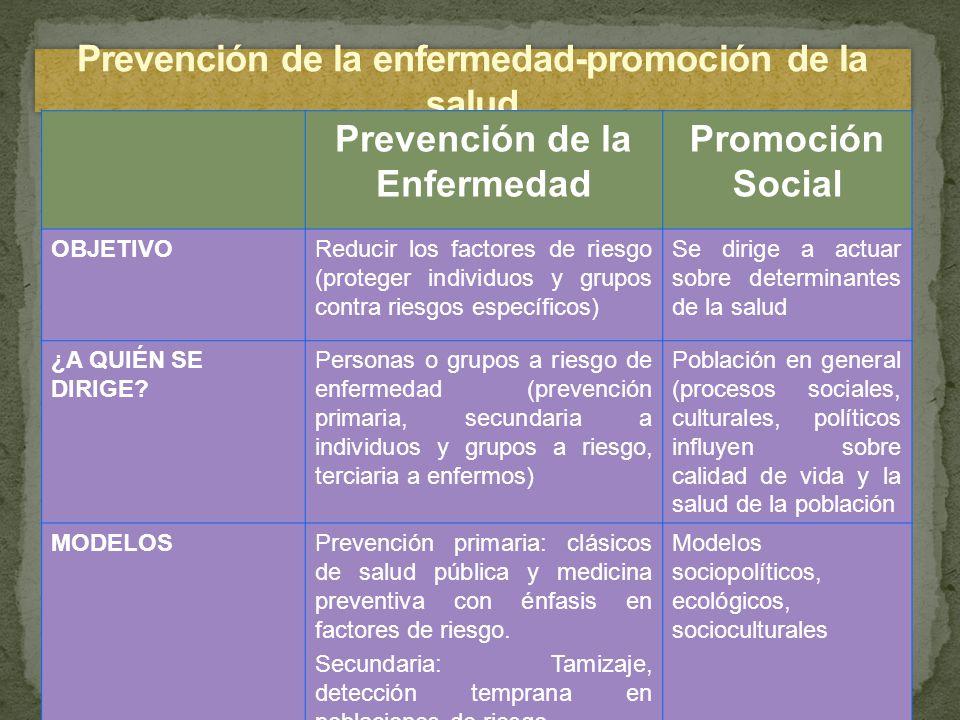 Prevención de la enfermedad-promoción de la salud