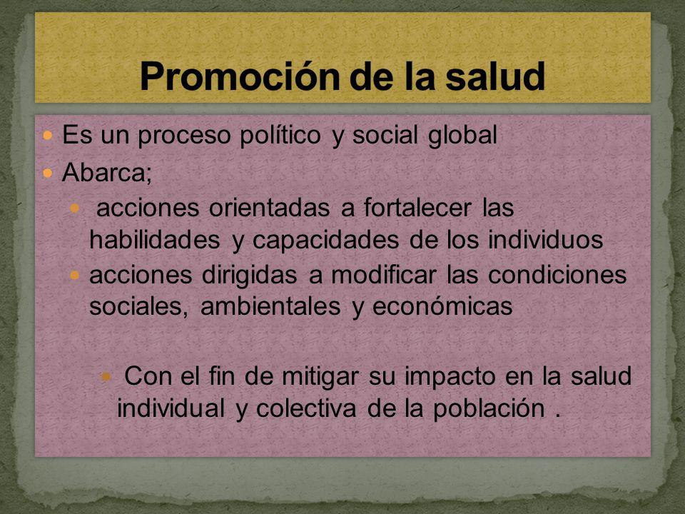 Promoción de la salud Es un proceso político y social global Abarca;