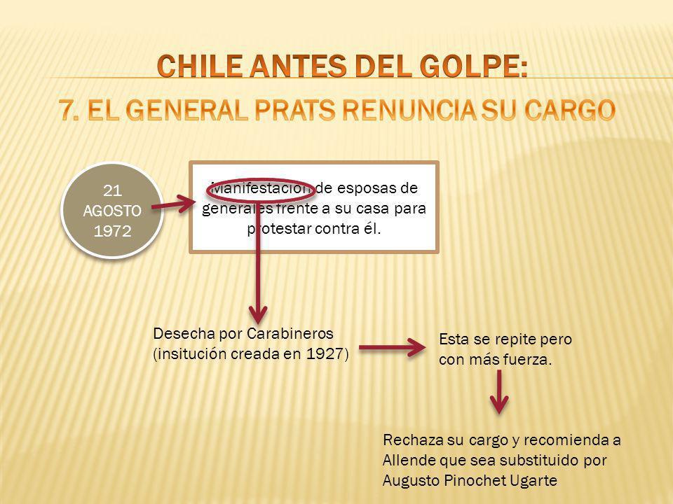 CHILE ANTES DEL GOLPE: 7. El general Prats renuncia su cargo