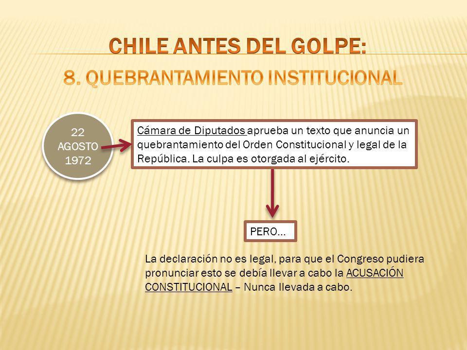 CHILE ANTES DEL GOLPE: 8. QUEBRANTAMIENTO INSTITUCIONAL 22 AGOSTO 1972