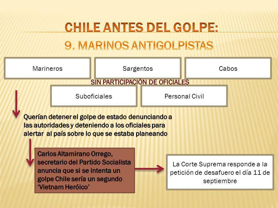 CHILE ANTES DEL GOLPE: 9. MARINOS ANTIGOLPISTAS Marineros Sargentos