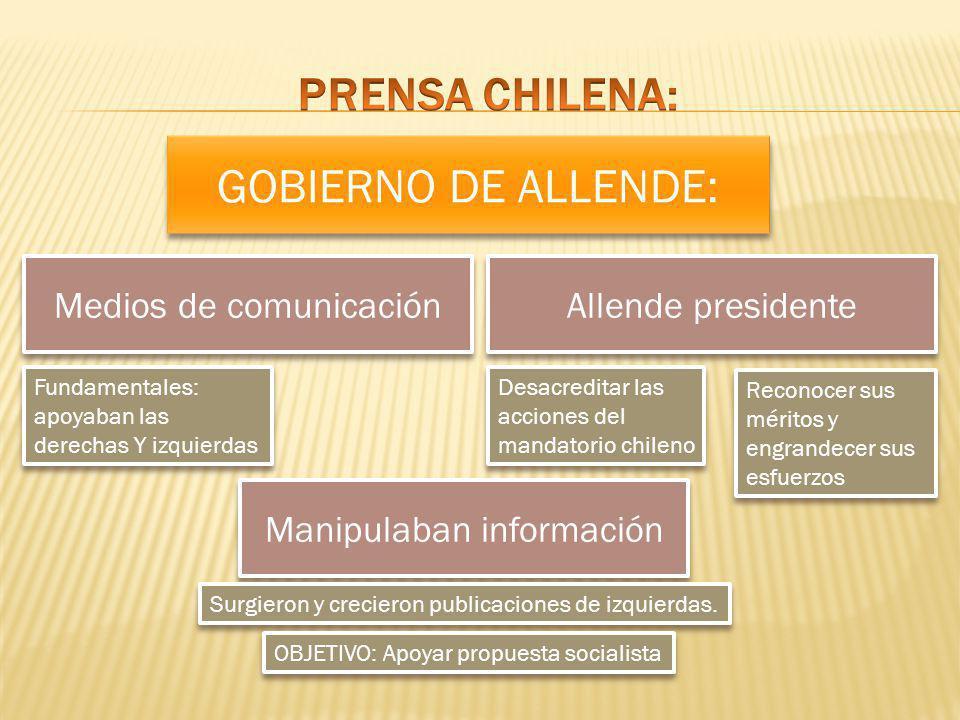 PRENSA CHILENA: GOBIERNO DE ALLENDE: Medios de comunicación