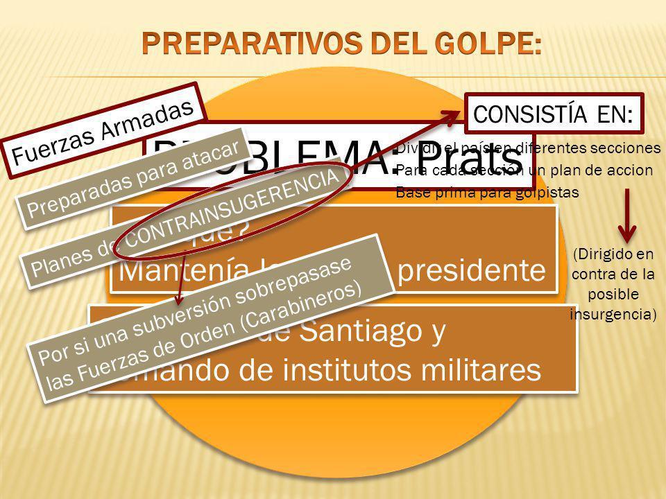PREPARATIVOS DEL GOLPE: