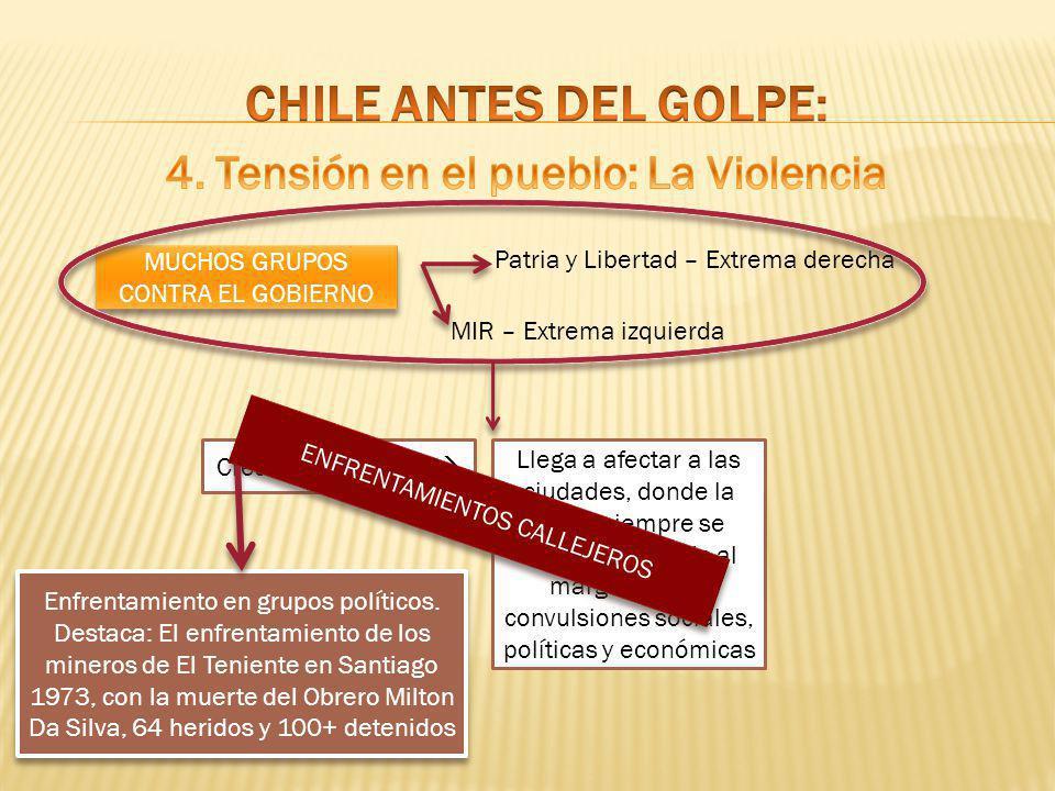 CHILE ANTES DEL GOLPE: 4. Tensión en el pueblo: La Violencia