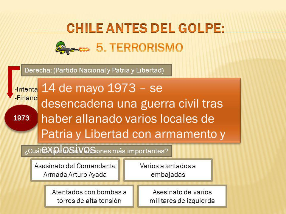 CHILE ANTES DEL GOLPE: 5. Terrorismo