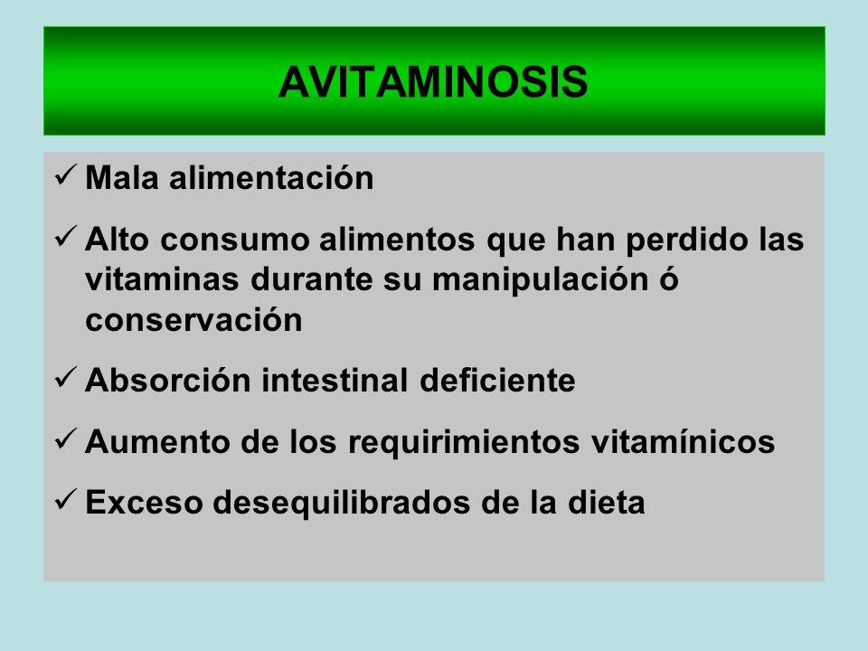 AVITAMINOSIS Mala alimentación