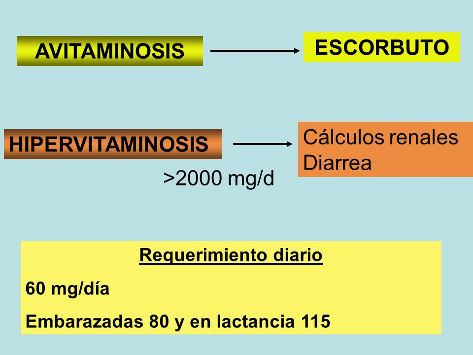 ESCORBUTO AVITAMINOSIS