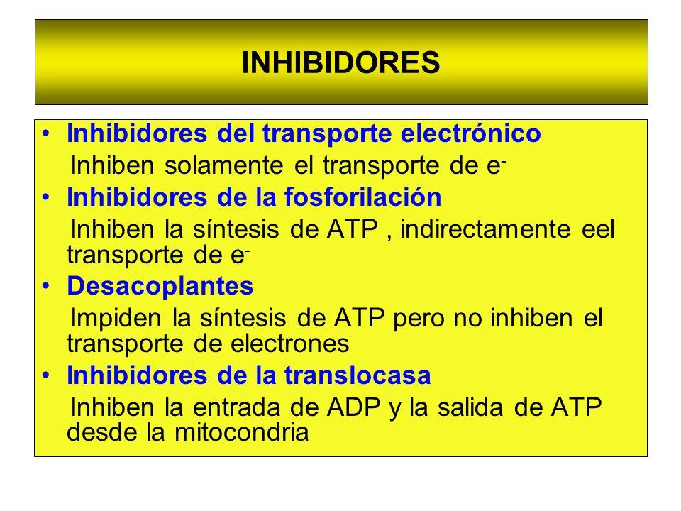 INHIBIDORES Inhibidores del transporte electrónico