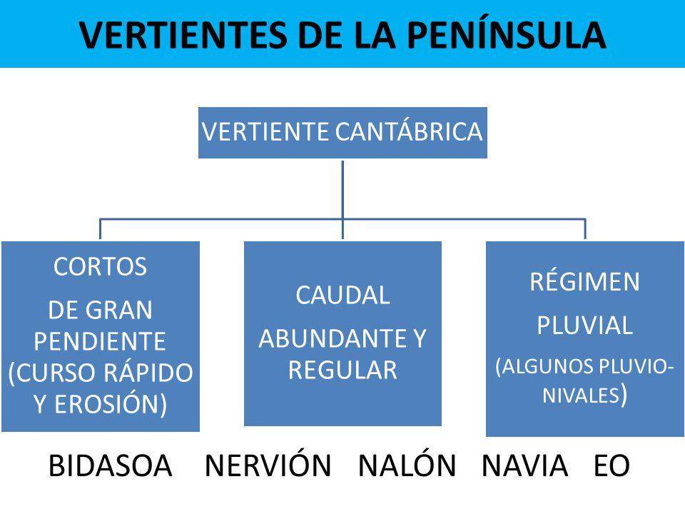 VERTIENTES DE LA PENÍNSULA