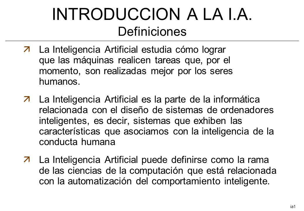 INTRODUCCION A LA I.A. Definiciones