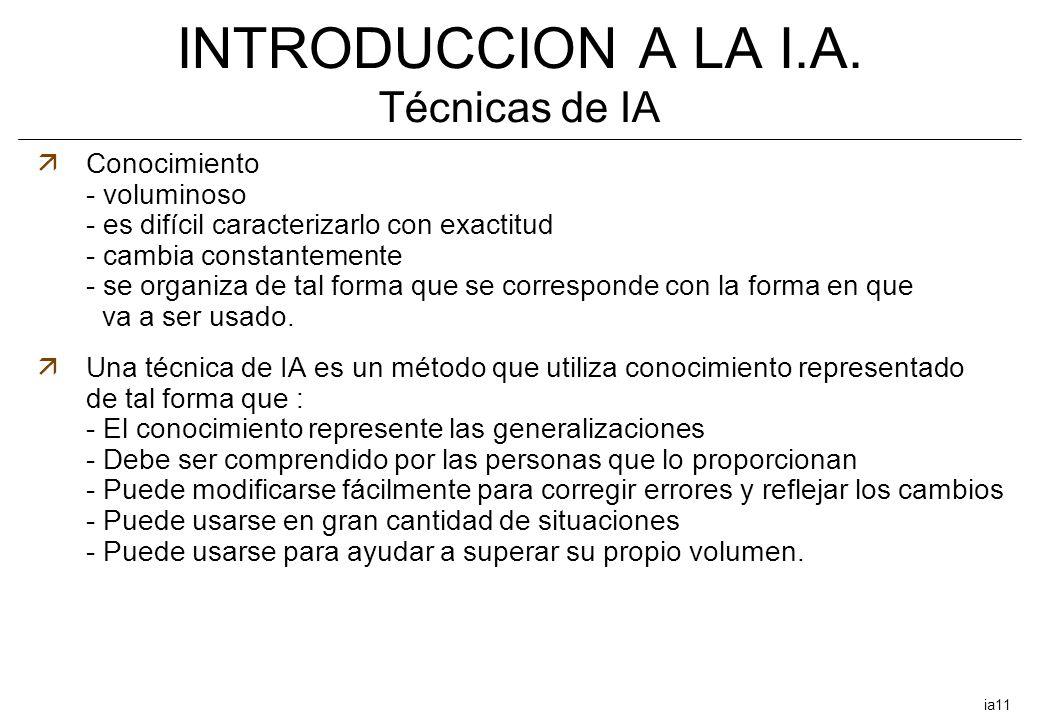 INTRODUCCION A LA I.A. Técnicas de IA