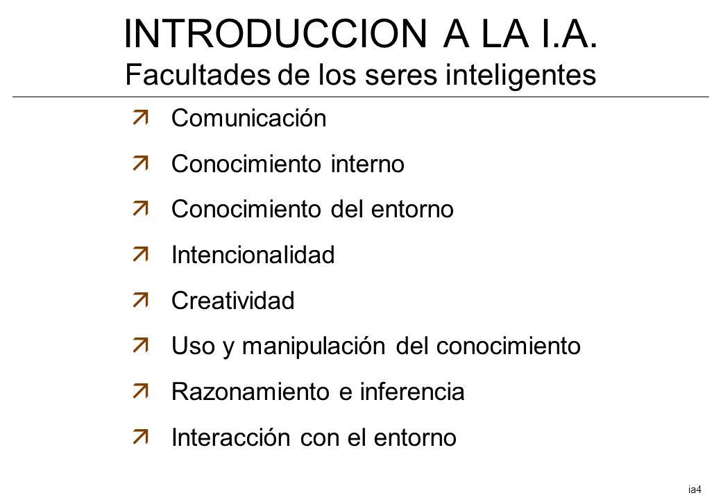 INTRODUCCION A LA I.A. Facultades de los seres inteligentes