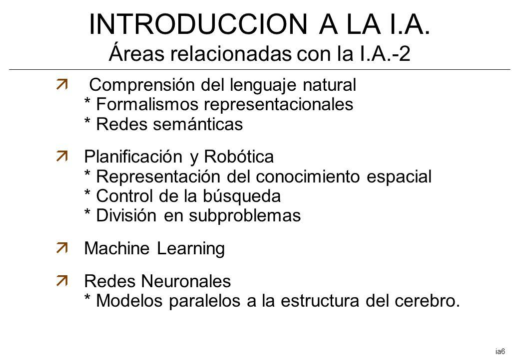 INTRODUCCION A LA I.A. Áreas relacionadas con la I.A.-2