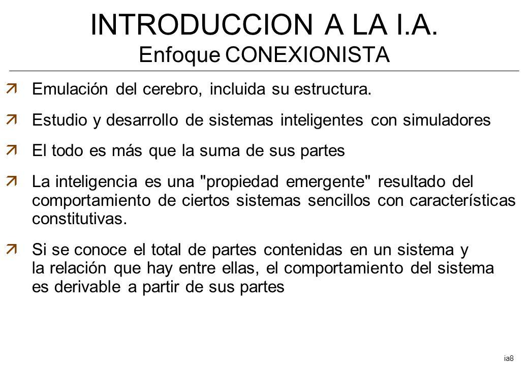 INTRODUCCION A LA I.A. Enfoque CONEXIONISTA