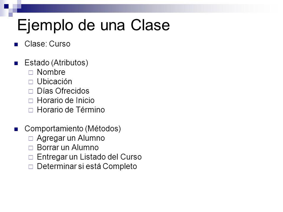Ejemplo de una Clase Clase: Curso Estado (Atributos) Nombre Ubicación